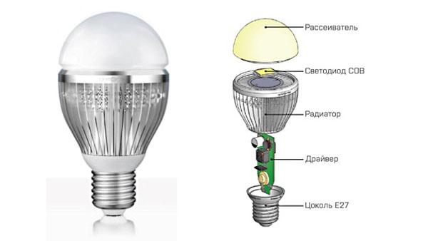 Лампочка светодиодная в собранном и разобранном виде