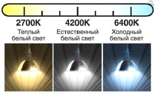 Примеры разных цветовых вариантов