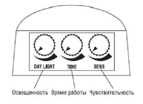 Пульт датчика движения