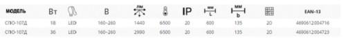 Характеристики СПО-107 Д IP40