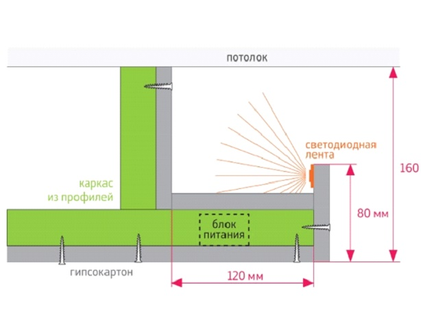 Как сделать профиль для светодиодной ленты