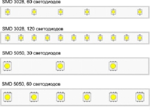 Светодиоды на разных лентах