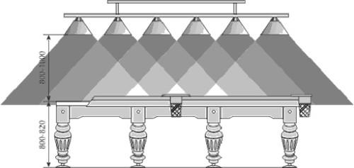 Схема расположения светильника
