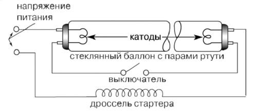 Структура подключения