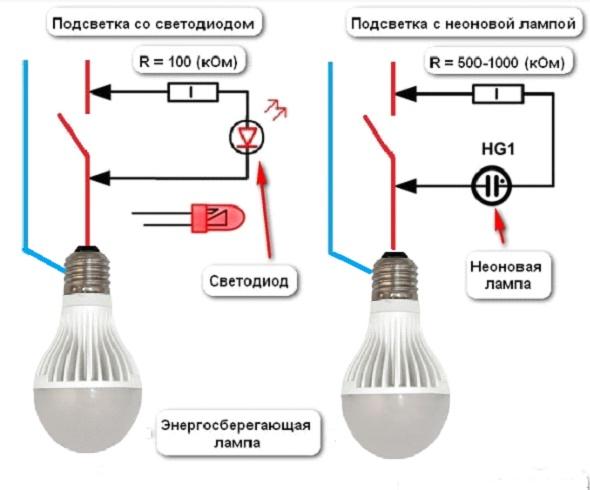 Почему мерцают энергосберегающие лампы в выключенном состоянии