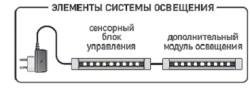 Правильнео соединение компонентов