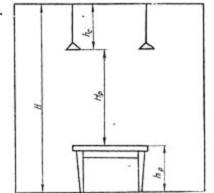 Схема высоты светильников