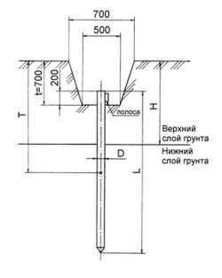 Схема с размераки