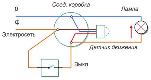 Принцип подключения проводного датчика