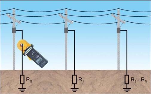 Нулевой рабочий провод - это Что такое Нулевой