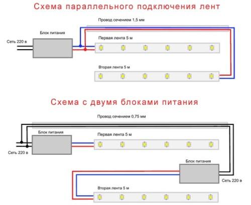 Процесс подключения БП и ленты