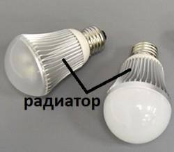 Радиаторы для охлаждения ламп