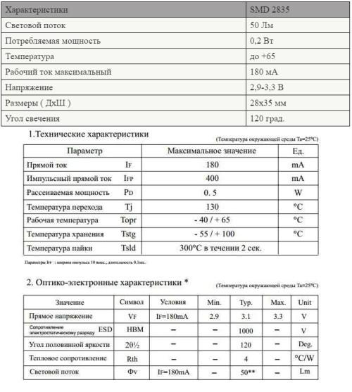 Технические характеристики светодиодной ленты SMD 2835