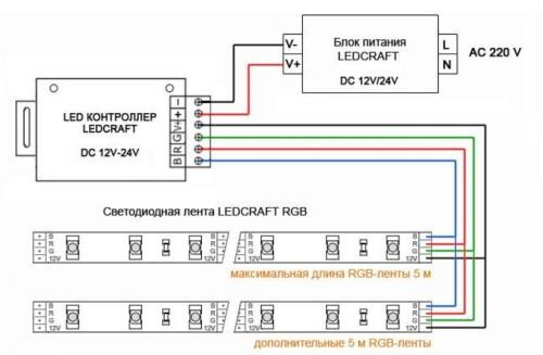 Подключение светодиодных лент с контроллером