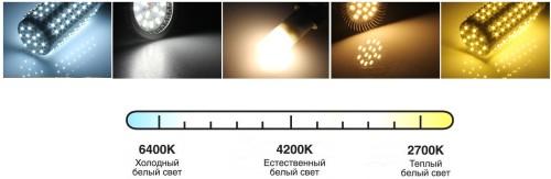 Свечение ламп разной цветовой температуры