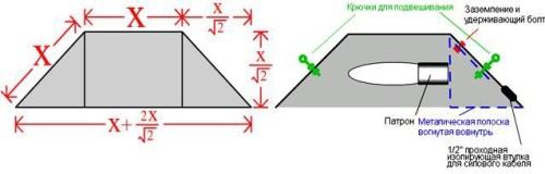 Схема места для установки патрона