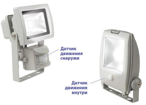 Внешний вид прожекторов с датчиками движения