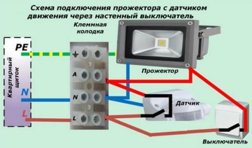 Светодиодные модули в Иркутске