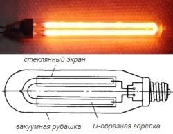 Схема и устройство днат лампы