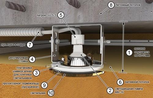 Установка точечных светильников под натяжные потолки