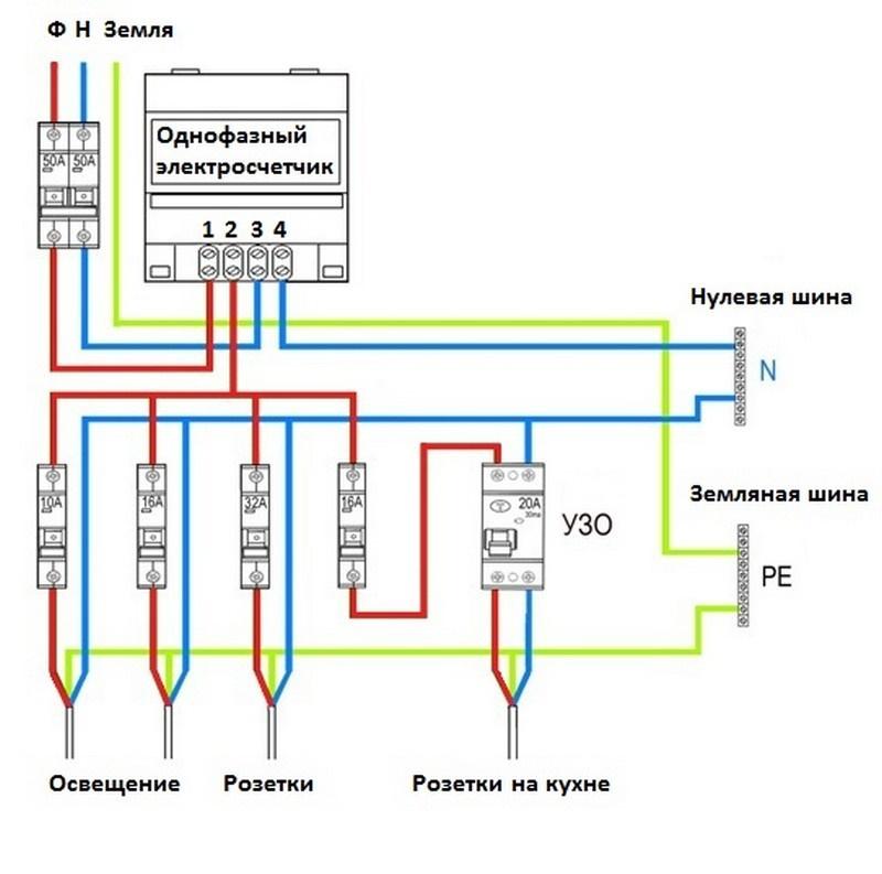 Установка трехфазного электросчётчика