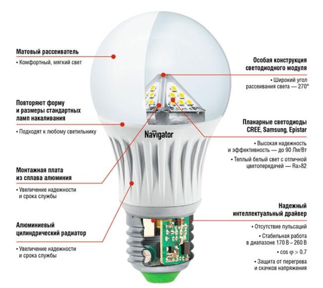 Устройство светодиодного типа ламп