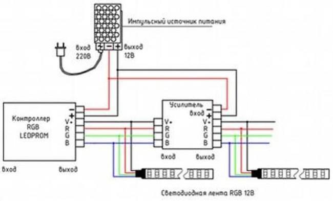 Способ подключения светодиодной ленты