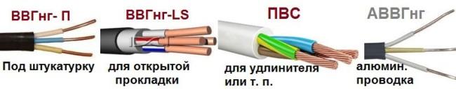 Разновидности кабелей