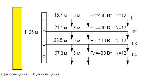 Схема с параметрами для расчета