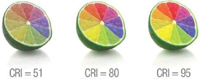 Пример влияния индекса цветопередачи