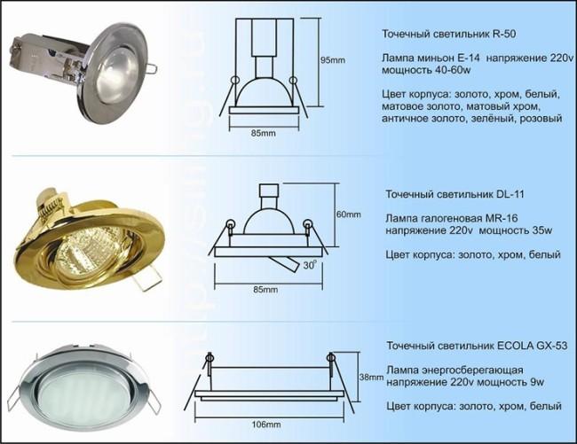 Устройство точечных светильников