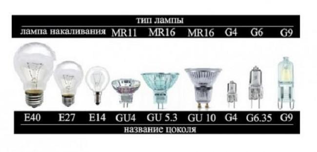 Пример различных лампочек