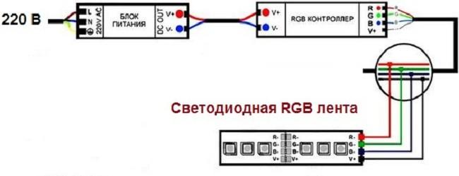 Схема подключения разноцветной светодиодной ленты
