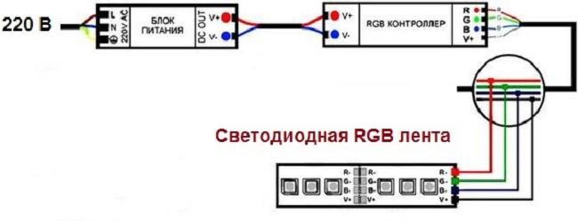 Rgb контроллер своими руками 12 вольт 54