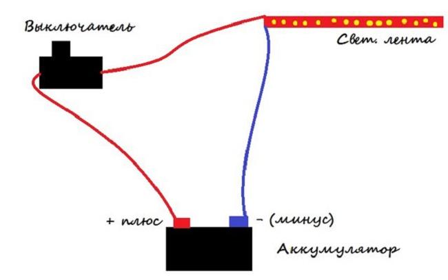 Схема подключения светодиодных лент на скутер