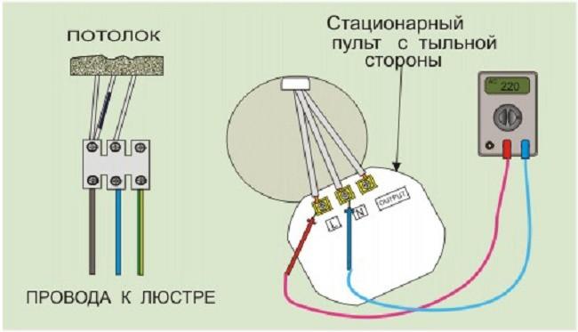 Принцип устройства люстры с пультом