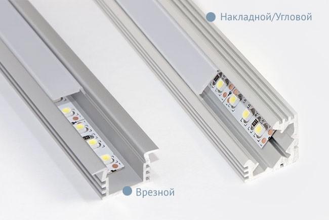 Светодиодные ленты как установить своими руками