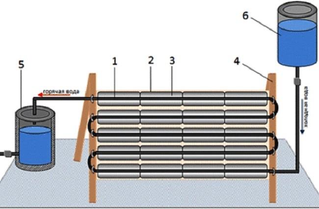 Схематичное отображение самодельного коллектора