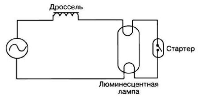 Принцип подключения люминесцентной лампы