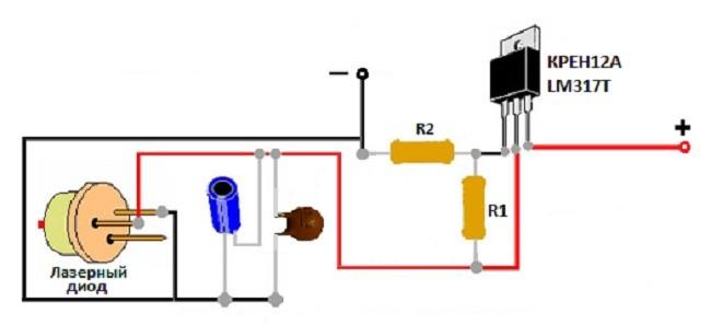 Принцип сборки установки с лазером
