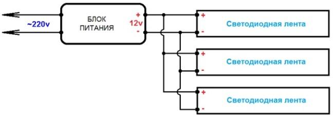 Принцип подключения светодиодной ленты