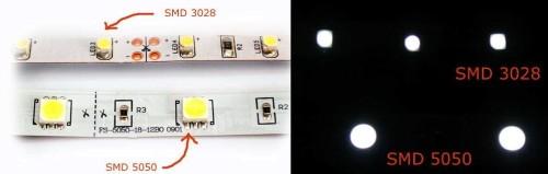 Несколько светодиодных лент разных размеров