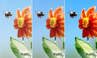 Изображение с разным индексом цветопередачи